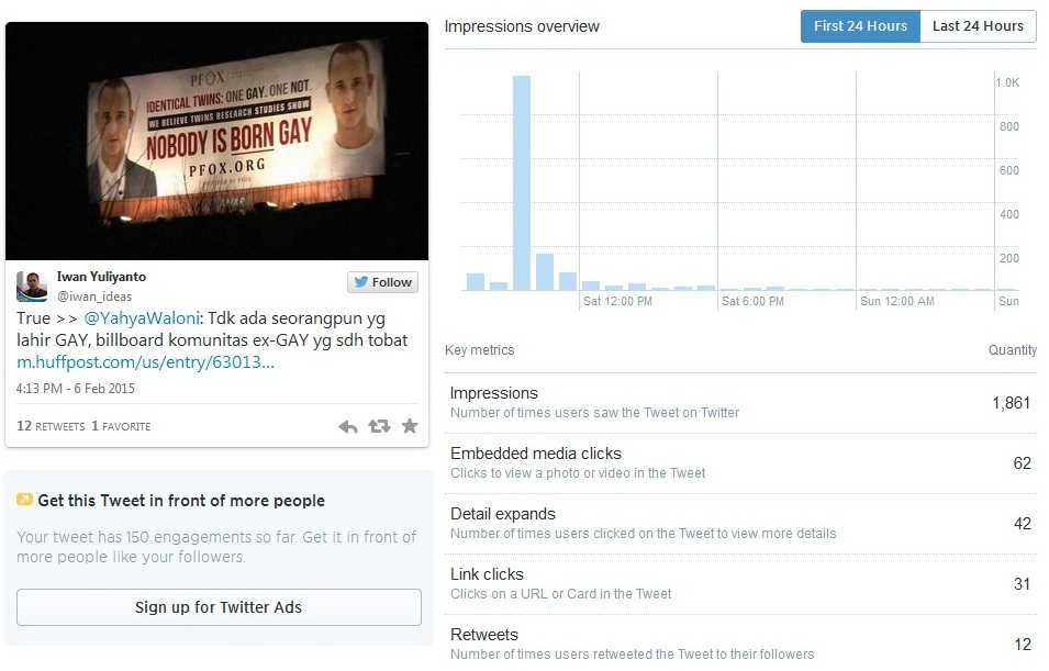 link twitter analytic