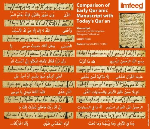 manuskrip quran